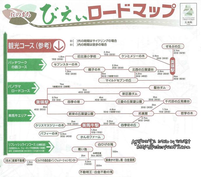 홋카이도 가기전에 알아두면 유용한 정보